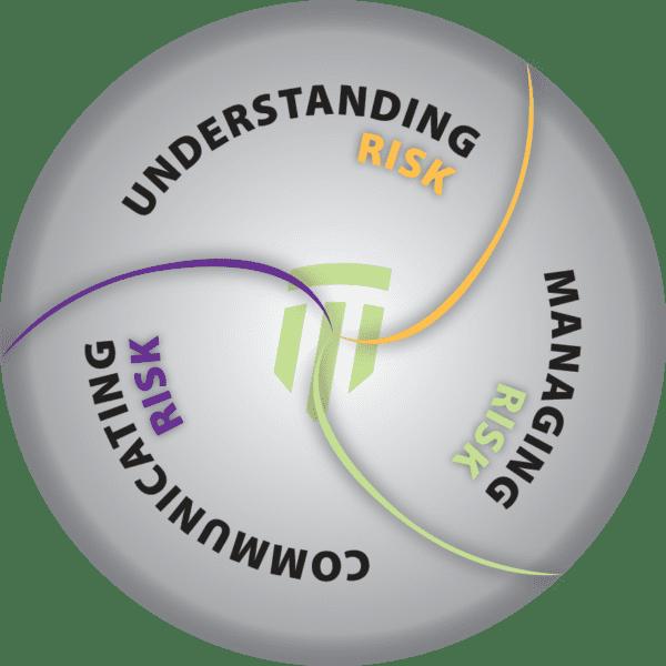 Risk Sciences International - Understanding, Managing and Communicating Risk